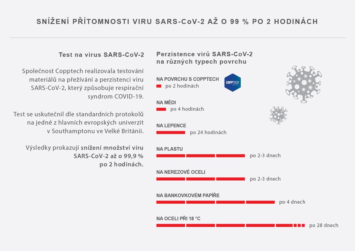 Certifikát mikrobiální úprava URBA nádob
