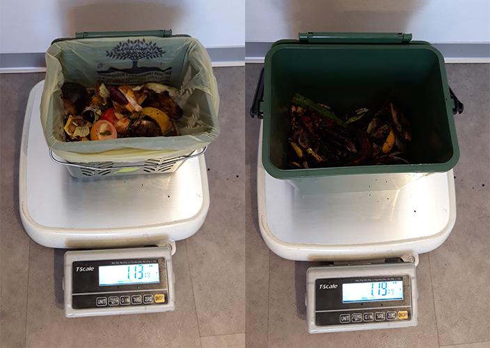 první den testování nádob na kuchyňský odpad